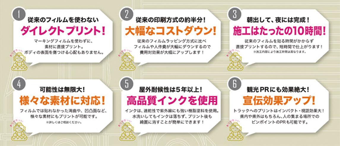 オートボディプリントの6つのありがた~い特徴!!!